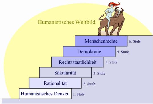HumanistischesWB